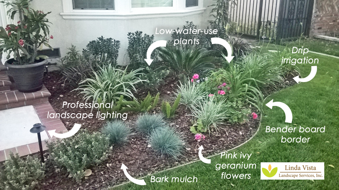 Low water use planter garden for curb appeal